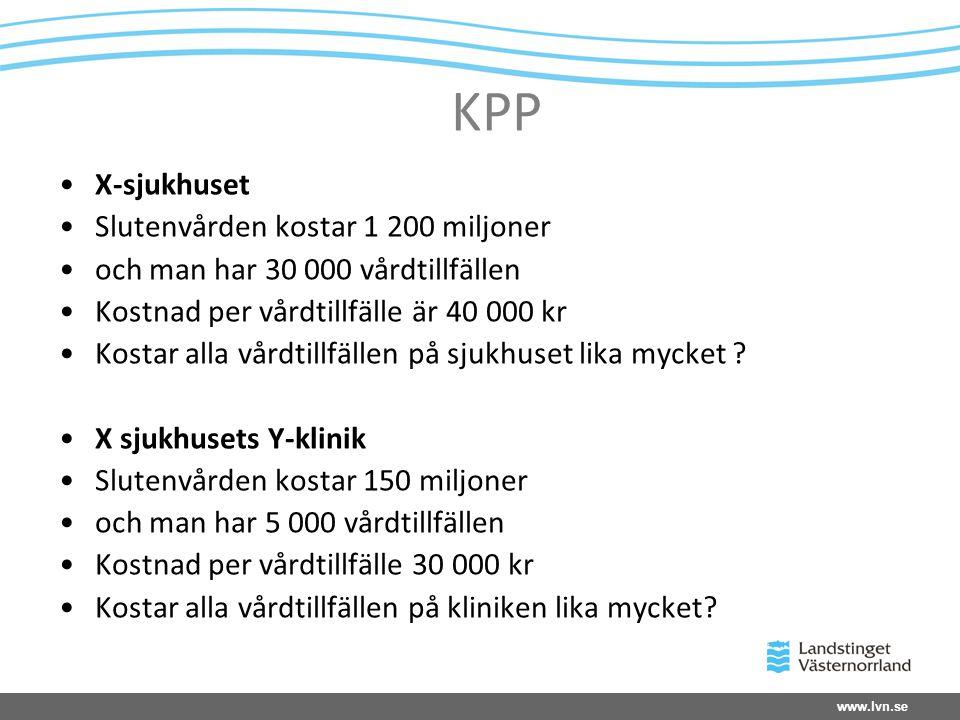 www.lvn.se KPP •X-sjukhuset •Slutenvården kostar 1 200 miljoner •och man har 30 000 vårdtillfällen •Kostnad per vårdtillfälle är 40 000 kr •Kostar all