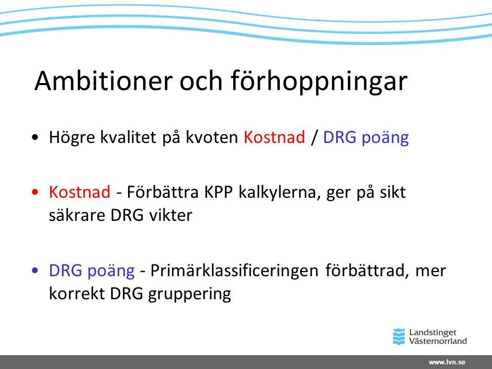 www.lvn.se Ambitioner och förhoppningar •Högre kvalitet på kvoten Kostnad / DRG poäng •Kostnad - Förbättra KPP kalkylerna, ger på sikt säkrare DRG vik