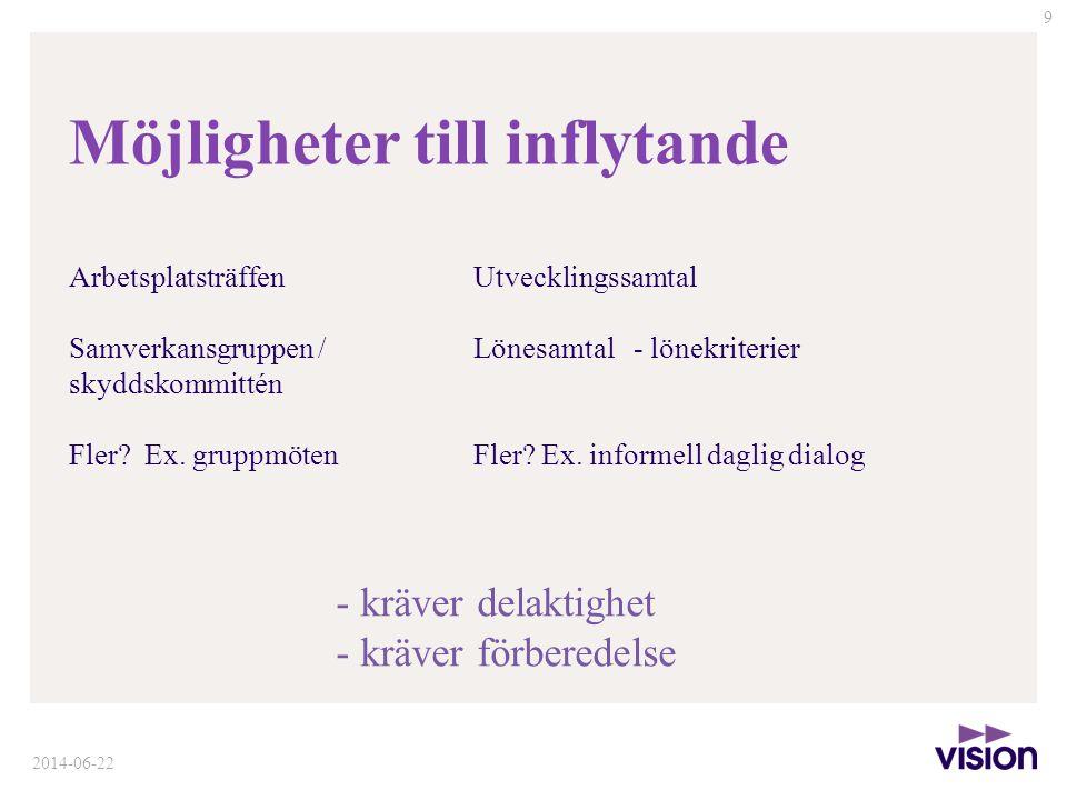 Möjligheter till inflytande Arbetsplatsträffen Samverkansgruppen / skyddskommittén Fler.