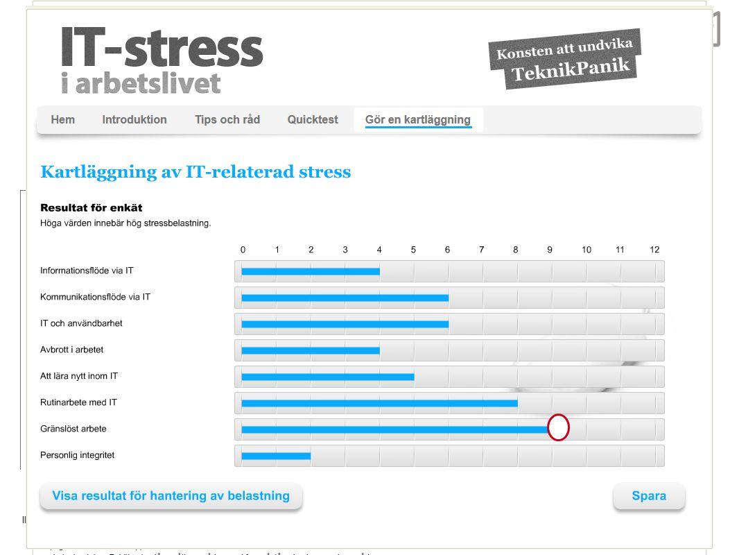 Hur kan IT-stress förebyggas? Illustration: © Pinor Art Illustration http://www.prevent.se/sv/TeknikPanik/