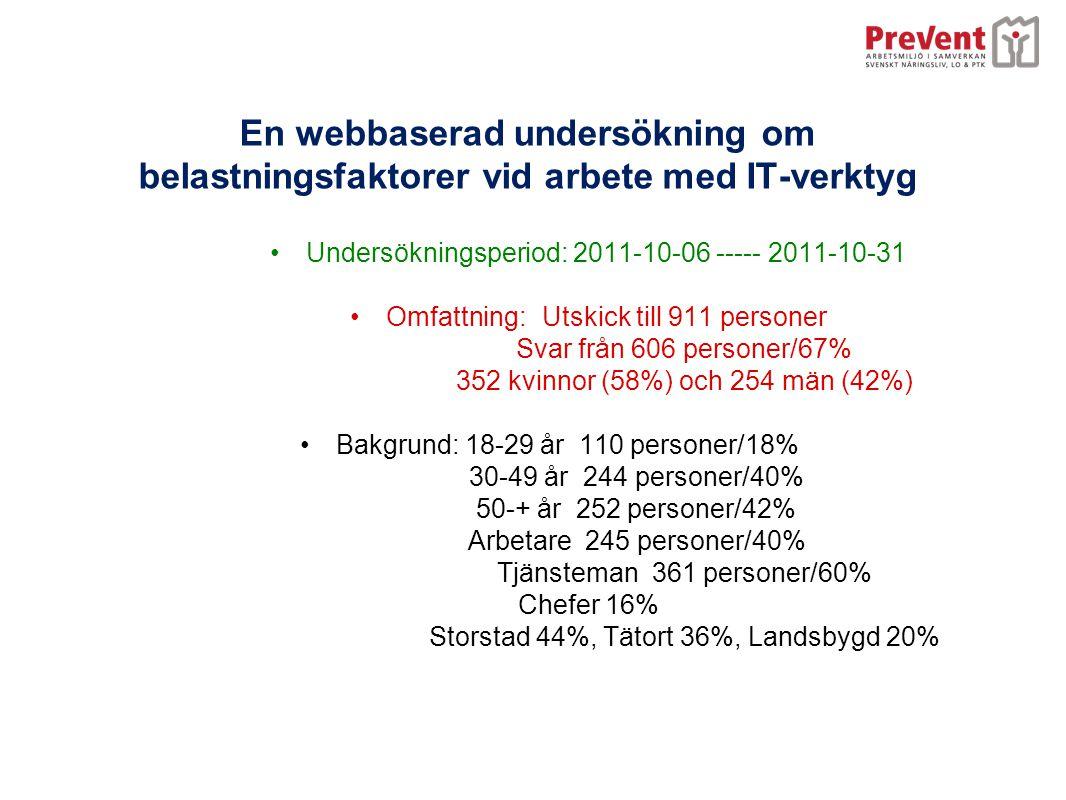 En webbaserad undersökning om belastningsfaktorer vid arbete med IT-verktyg •Undersökningsperiod: 2011-10-06 ----- 2011-10-31 •Omfattning: Utskick til