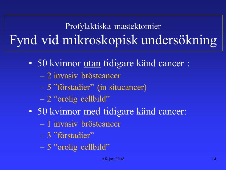 AR jan 200814 Profylaktiska mastektomier Fynd vid mikroskopisk undersökning •50 kvinnor utan tidigare känd cancer : –2 invasiv bröstcancer –5 förstadier (in situcancer) –2 orolig cellbild •50 kvinnor med tidigare känd cancer: –1 invasiv bröstcancer –3 förstadier –5 orolig cellbild