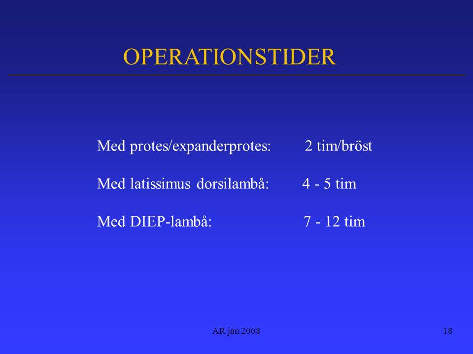 AR jan 200818 OPERATIONSTIDER Med protes/expanderprotes: 2 tim/bröst Med latissimus dorsilambå: 4 - 5 tim Med DIEP-lambå: 7 - 12 tim