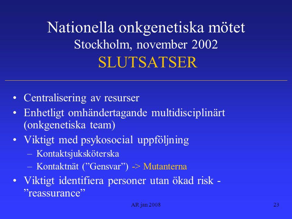 AR jan 200823 Nationella onkgenetiska mötet Stockholm, november 2002 SLUTSATSER •Centralisering av resurser •Enhetligt omhändertagande multidisciplinärt (onkgenetiska team) •Viktigt med psykosocial uppföljning –Kontaktsjuksköterska –Kontaktnät ( Gensvar ) -> Mutanterna •Viktigt identifiera personer utan ökad risk - reassurance