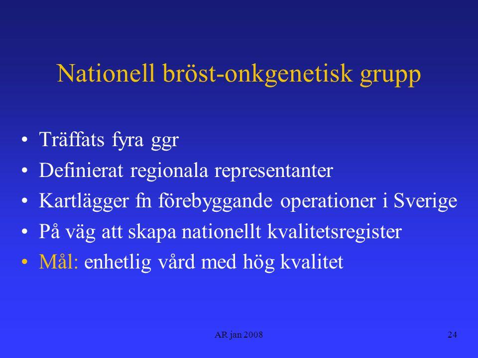 AR jan 200824 Nationell bröst-onkgenetisk grupp •Träffats fyra ggr •Definierat regionala representanter •Kartlägger fn förebyggande operationer i Sverige •På väg att skapa nationellt kvalitetsregister •Mål: enhetlig vård med hög kvalitet