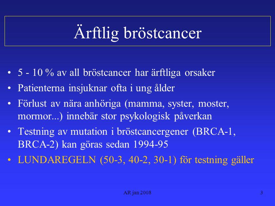 AR jan 20083 Ärftlig bröstcancer •5 - 10 % av all bröstcancer har ärftliga orsaker •Patienterna insjuknar ofta i ung ålder •Förlust av nära anhöriga (mamma, syster, moster, mormor...) innebär stor psykologisk påverkan •Testning av mutation i bröstcancergener (BRCA-1, BRCA-2) kan göras sedan 1994-95 •LUNDAREGELN (50-3, 40-2, 30-1) för testning gäller