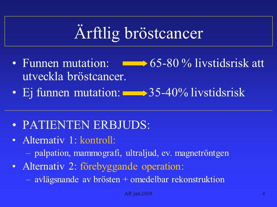 AR jan 20084 Ärftlig bröstcancer •Funnen mutation: 65-80 % livstidsrisk att utveckla bröstcancer.