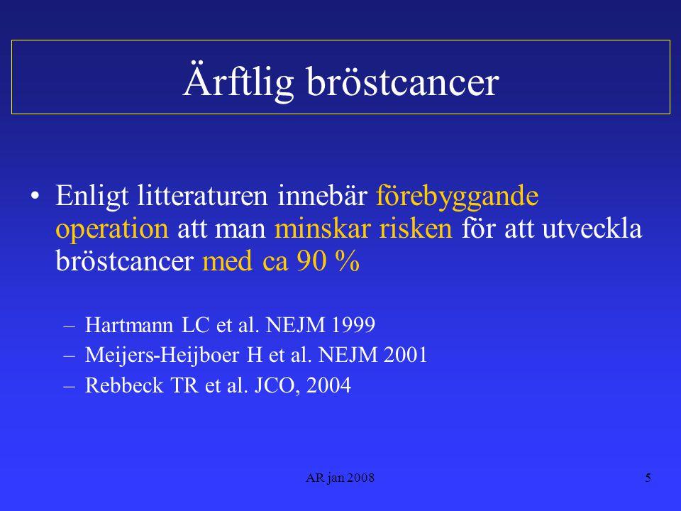 AR jan 20085 Ärftlig bröstcancer •Enligt litteraturen innebär förebyggande operation att man minskar risken för att utveckla bröstcancer med ca 90 % –Hartmann LC et al.