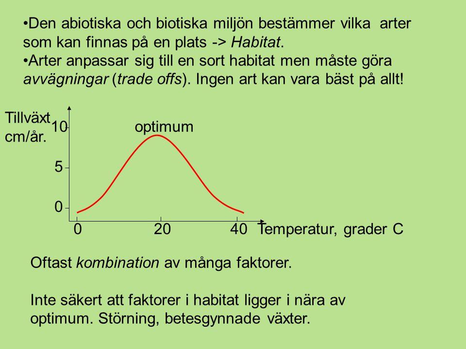 Arterna måste även anpassa sig till miljöns förändringar, ex. årstider. = Fenologi