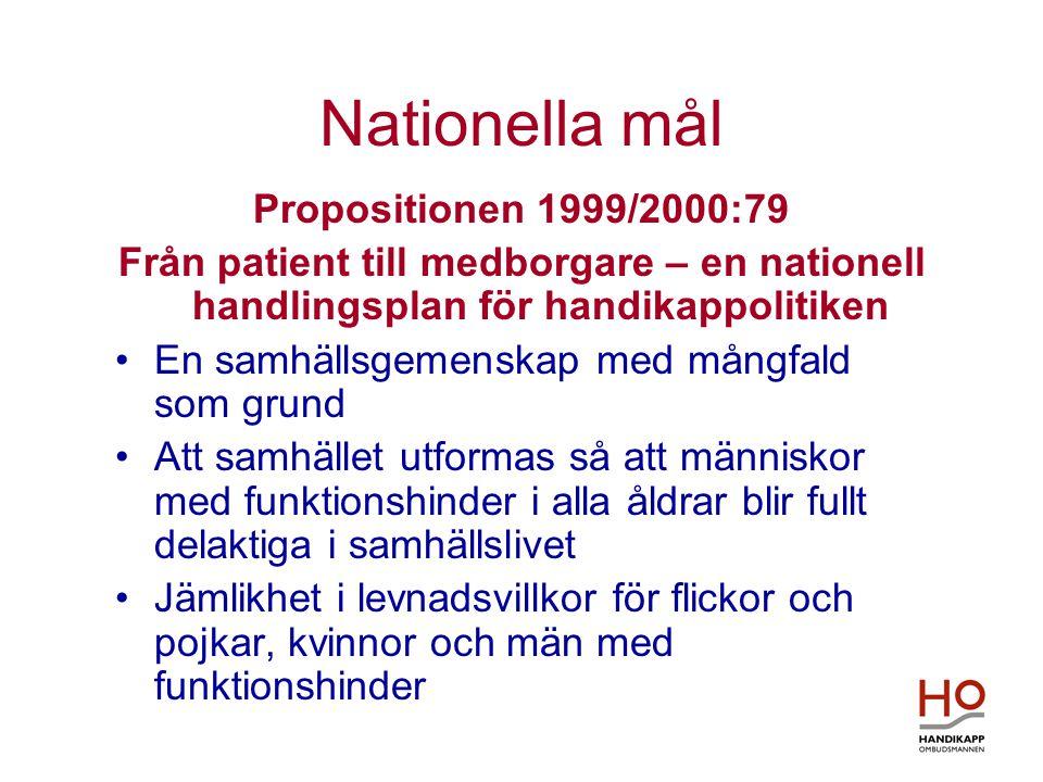 Nationella mål Propositionen 1999/2000:79 Från patient till medborgare – en nationell handlingsplan för handikappolitiken •En samhällsgemenskap med må