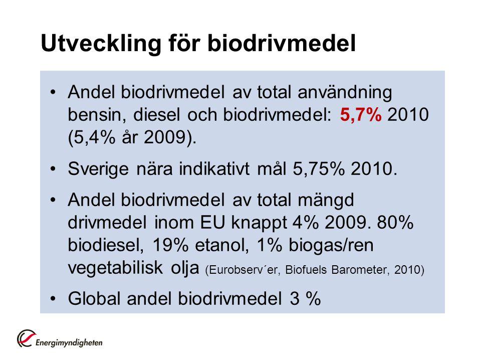 Styrmedel på EU-nivå •Direktivet för förnybar energi (forts) Bidraget från biodrivmedel från avfall, rest- produkter, cellulosa från icke-livsmedel samt material som innehåller både cellulosa och lignin räknas för detta mål dubbelt jämfört med andra biodrivmedel.