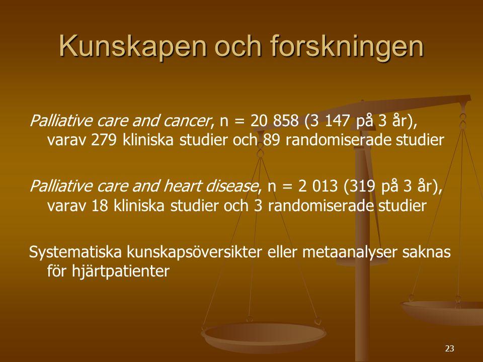 23 Kunskapen och forskningen Palliative care and cancer, n = 20 858 (3 147 på 3 år), varav 279 kliniska studier och 89 randomiserade studier Palliativ