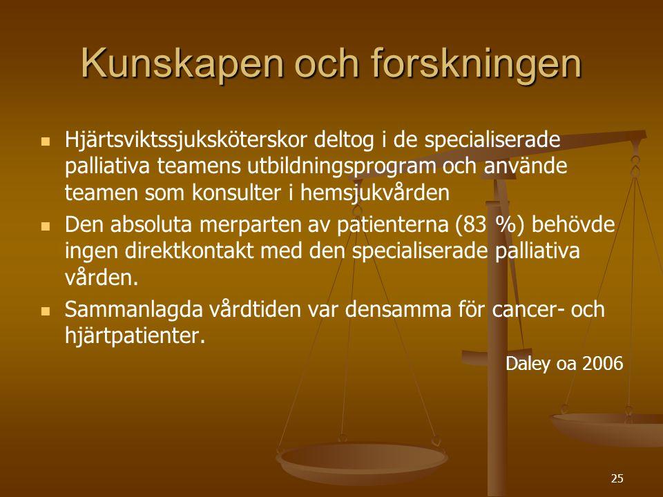 25 Kunskapen och forskningen   Hjärtsviktssjuksköterskor deltog i de specialiserade palliativa teamens utbildningsprogram och använde teamen som kon