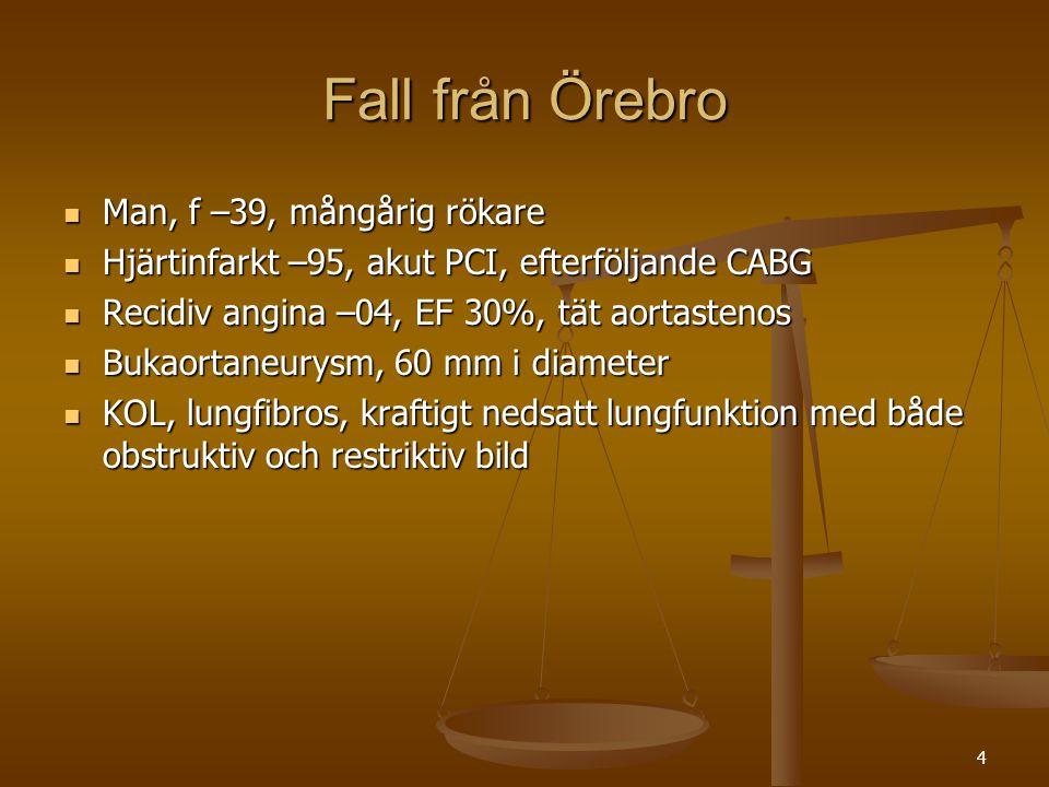 4 Fall från Örebro  Man, f –39, mångårig rökare  Hjärtinfarkt –95, akut PCI, efterföljande CABG  Recidiv angina –04, EF 30%, tät aortastenos  Buka