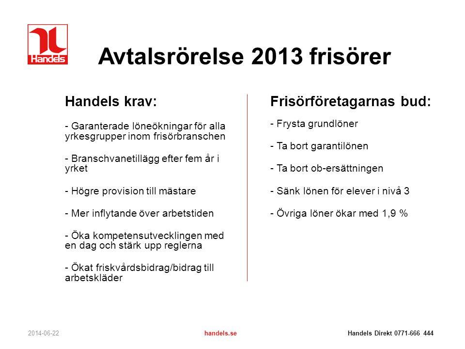 Avtalsrörelse 2013 frisörer Handels krav: - Garanterade löneökningar för alla yrkesgrupper inom frisörbranschen - Branschvanetillägg efter fem år i yr