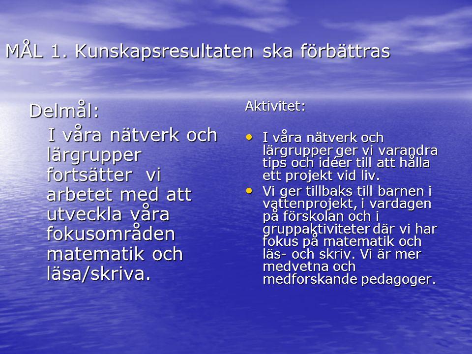 MÅL 1. Kunskapsresultaten ska förbättras Delmål: I våra nätverk och lärgrupper fortsätter vi arbetet med att utveckla våra fokusområden matematik och