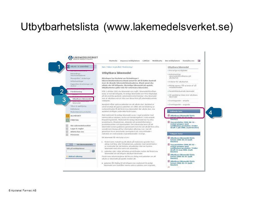 Utbytbarhetslista (www.lakemedelsverket.se) 4123 © Apoteket Farmaci AB
