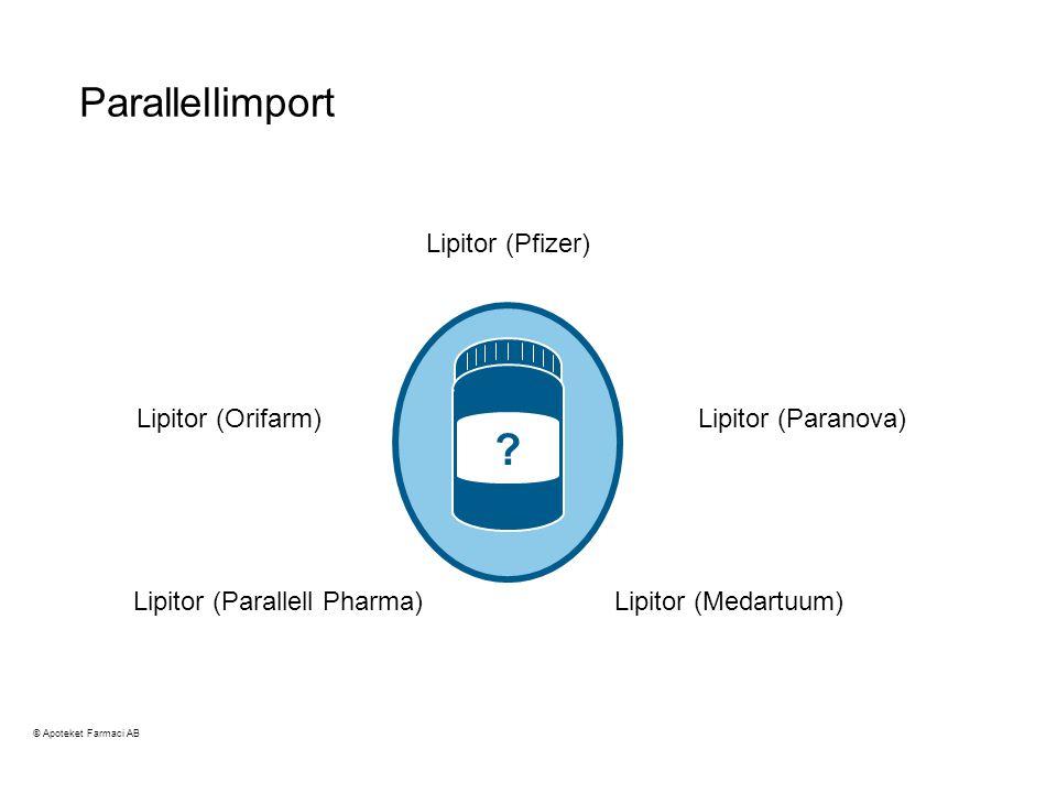 Parallellimport Lipitor (Medartuum) Lipitor (Paranova)Lipitor (Orifarm) Lipitor (Parallell Pharma) Lipitor (Pfizer) ?
