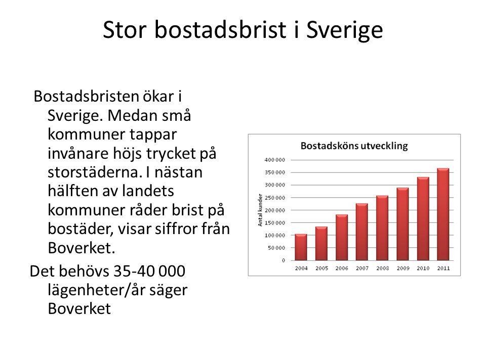 Stor bostadsbrist i Sverige Bostadsbristen ökar i Sverige. Medan små kommuner tappar invånare höjs trycket på storstäderna. I nästan hälften av landet