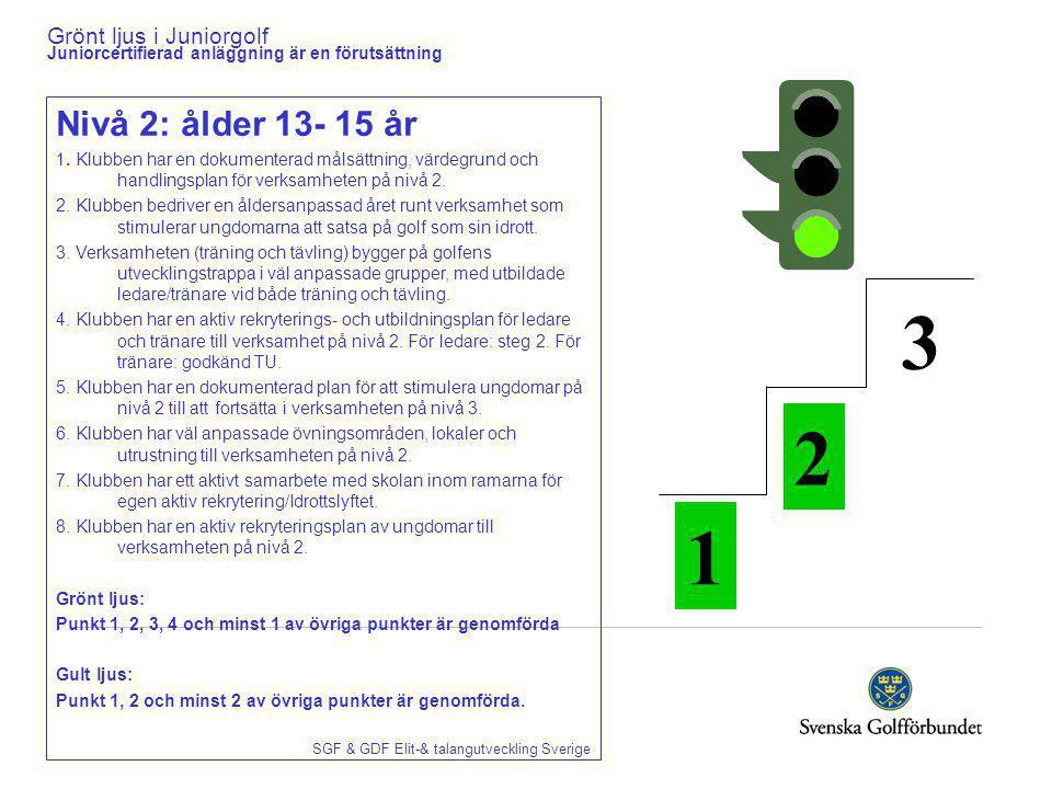 Grönt ljus i Juniorgolf Juniorcertifierad anläggning är en förutsättning Nivå 2: ålder 13- 15 år 1.