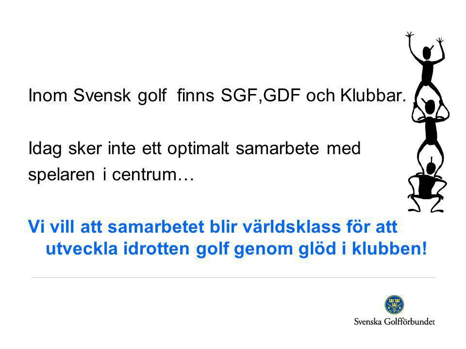 Inom Svensk golf finns SGF,GDF och Klubbar.