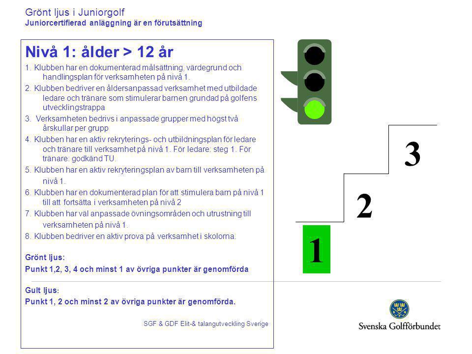 Grönt ljus i Juniorgolf Juniorcertifierad anläggning är en förutsättning Nivå 1: ålder > 12 år 1.