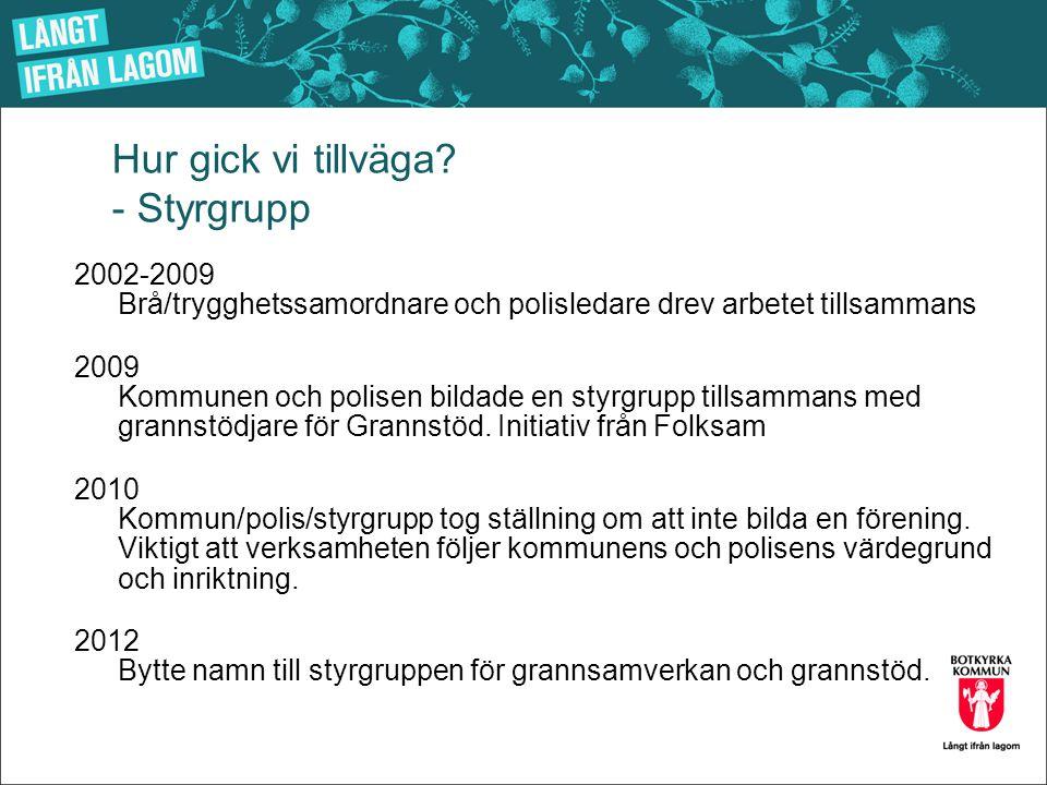 2002-2009 Brå/trygghetssamordnare och polisledare drev arbetet tillsammans 2009 Kommunen och polisen bildade en styrgrupp tillsammans med grannstödjar