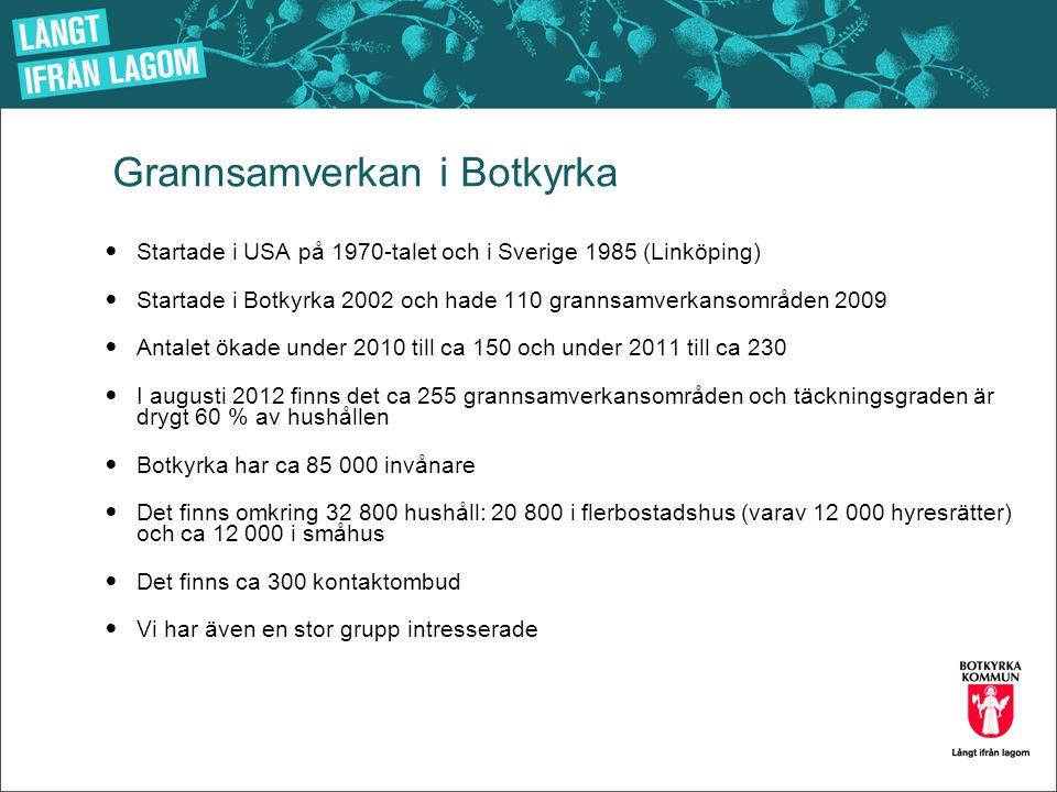  Startade i USA på 1970-talet och i Sverige 1985 (Linköping)  Startade i Botkyrka 2002 och hade 110 grannsamverkansområden 2009  Antalet ökade unde