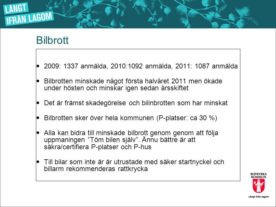 Bilbrott  2009: 1337 anmälda, 2010:1092 anmälda, 2011: 1087 anmälda  Bilbrotten minskade något första halvåret 2011 men ökade under hösten och minsk