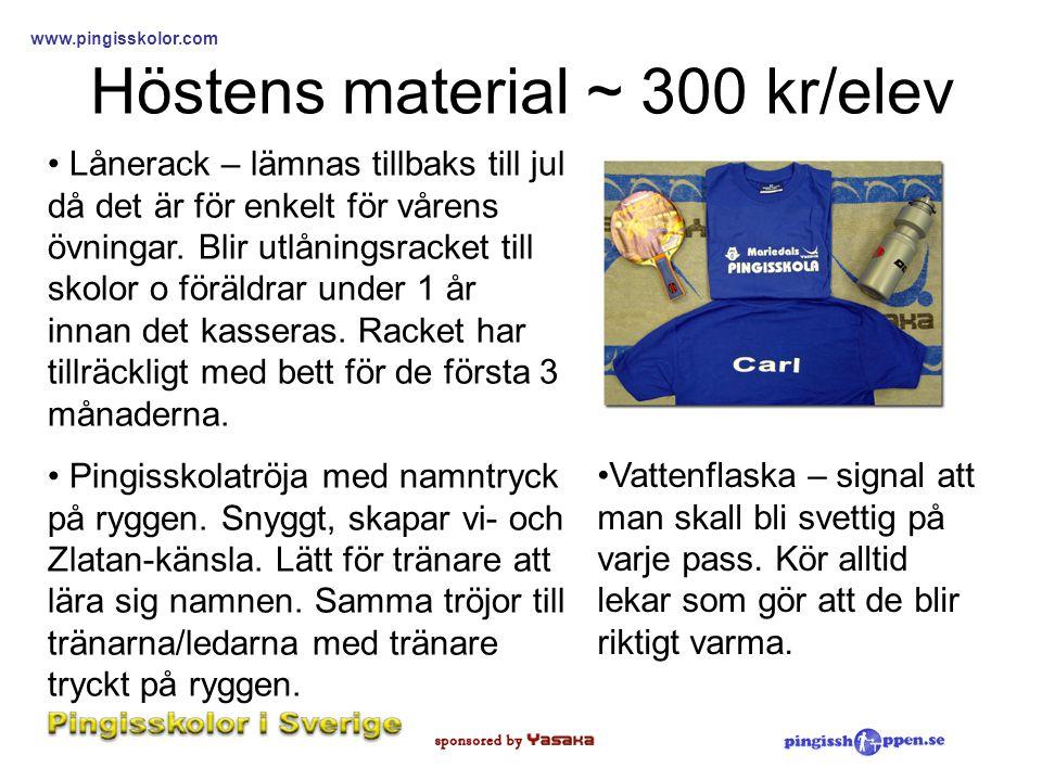 www.pingisskolor.com Höstens material ~ 300 kr/elev • Lånerack – lämnas tillbaks till jul då det är för enkelt för vårens övningar. Blir utlåningsrack
