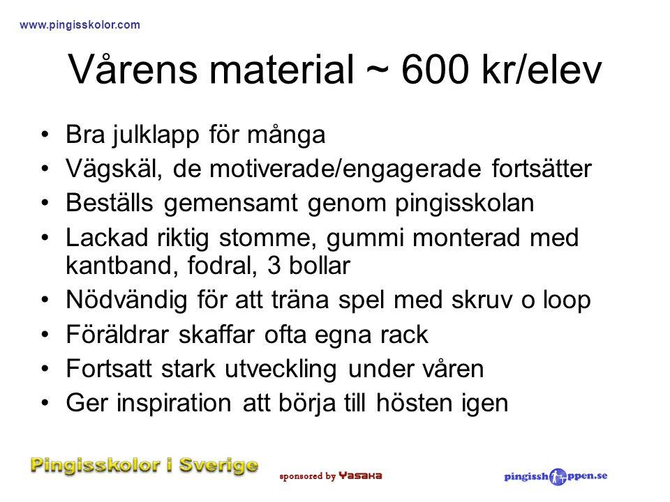 www.pingisskolor.com Vårens material ~ 600 kr/elev •Bra julklapp för många •Vägskäl, de motiverade/engagerade fortsätter •Beställs gemensamt genom pin