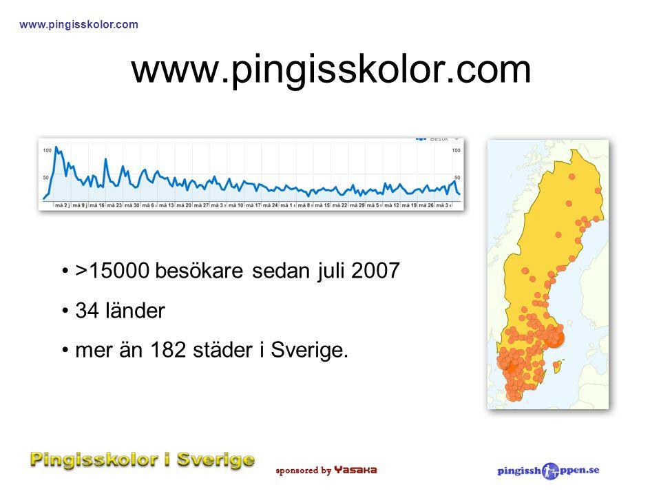 www.pingisskolor.com • >15000 besökare sedan juli 2007 • 34 länder • mer än 182 städer i Sverige.