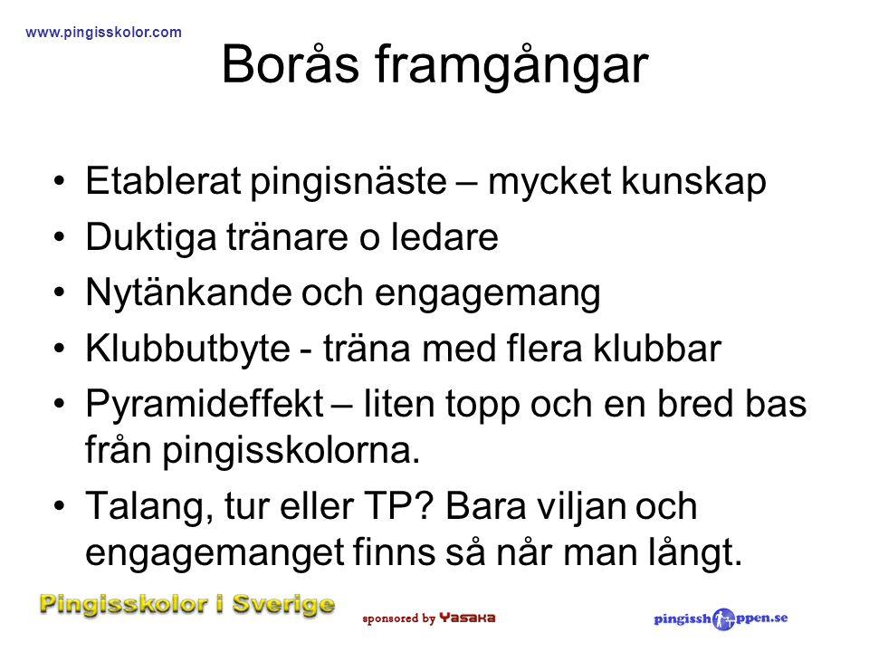 www.pingisskolor.com Borås framgångar •Etablerat pingisnäste – mycket kunskap •Duktiga tränare o ledare •Nytänkande och engagemang •Klubbutbyte - trän