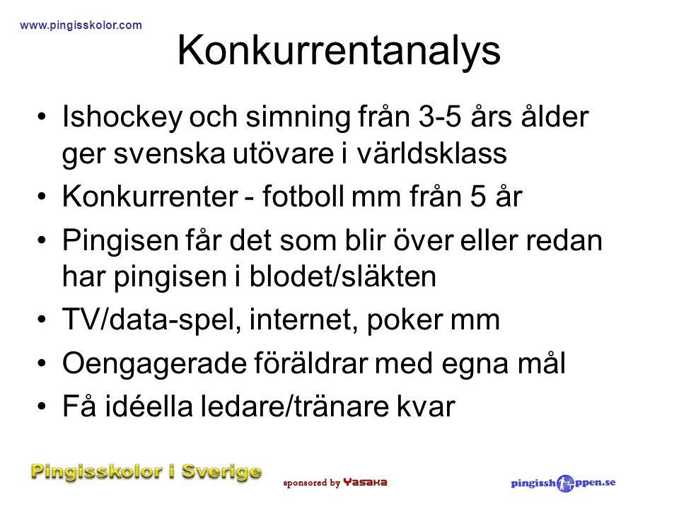 www.pingisskolor.com Konkurrentanalys •Ishockey och simning från 3-5 års ålder ger svenska utövare i världsklass •Konkurrenter - fotboll mm från 5 år
