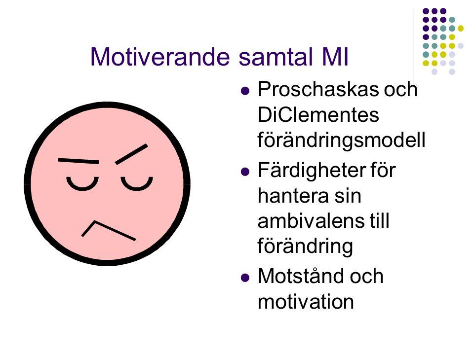Motiverande samtal MI  Proschaskas och DiClementes förändringsmodell  Färdigheter för hantera sin ambivalens till förändring  Motstånd och motivati