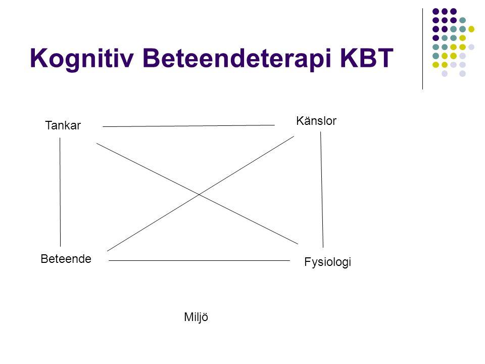 Kognitiv Beteendeterapi KBT Tankar Känslor Fysiologi Beteende Miljö