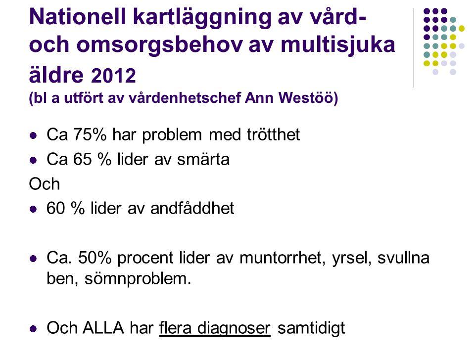 Nationell kartläggning av vård- och omsorgsbehov av multisjuka äldre 2012 (bl a utfört av vårdenhetschef Ann Westöö)  Ca 75% har problem med trötthet