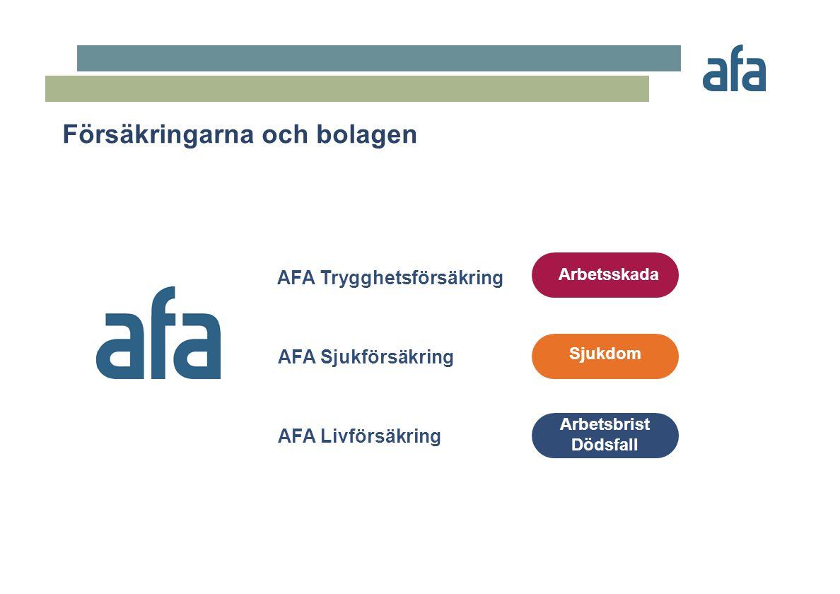 Försäkringarna och bolagen Arbetsskada AFA Trygghetsförsäkring Sjukdom AFA Sjukförsäkring Arbetsbrist Dödsfall AFA Livförsäkring