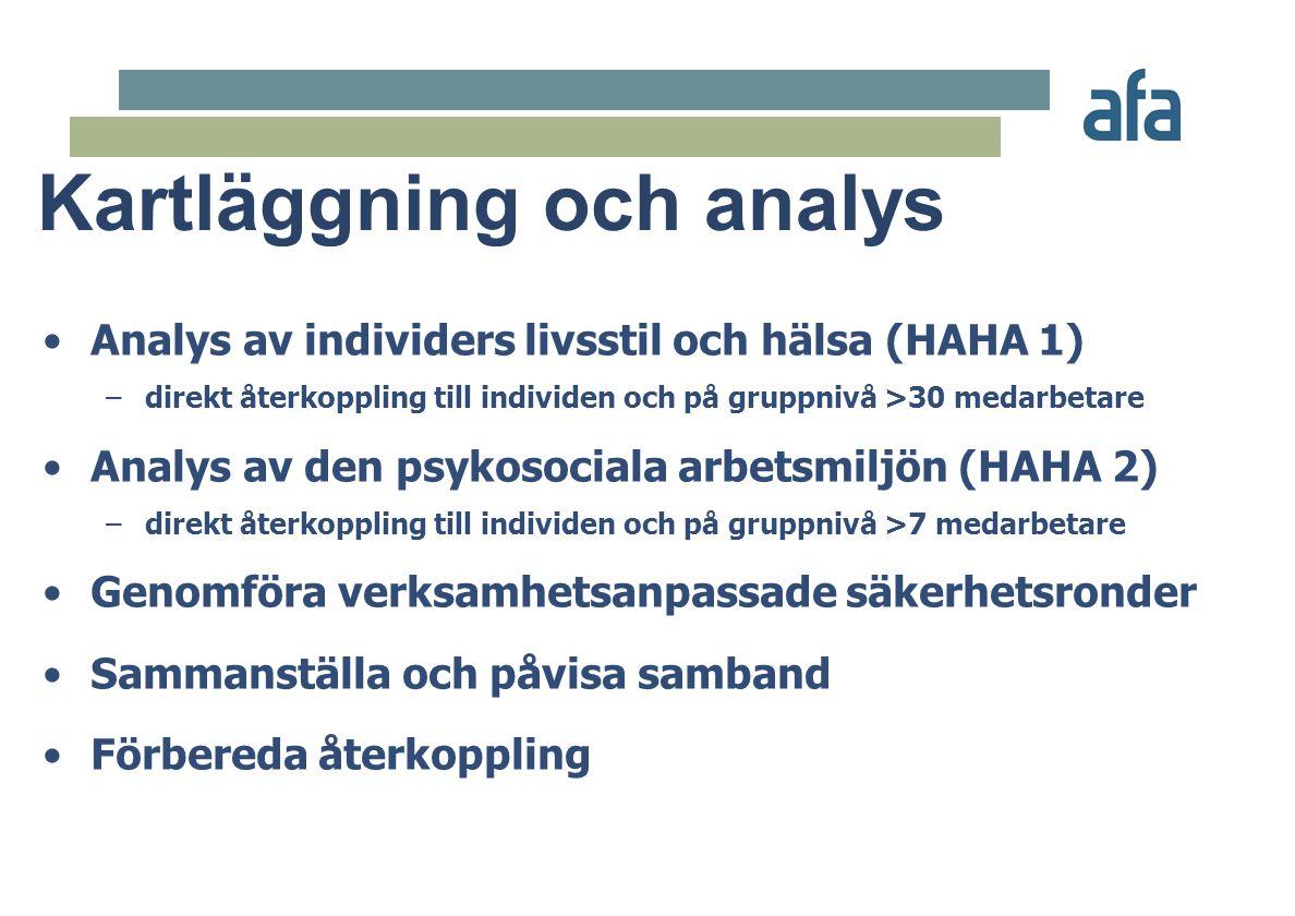 •Analys av individers livsstil och hälsa (HAHA 1) –direkt återkoppling till individen och på gruppnivå >30 medarbetare •Analys av den psykosociala arb