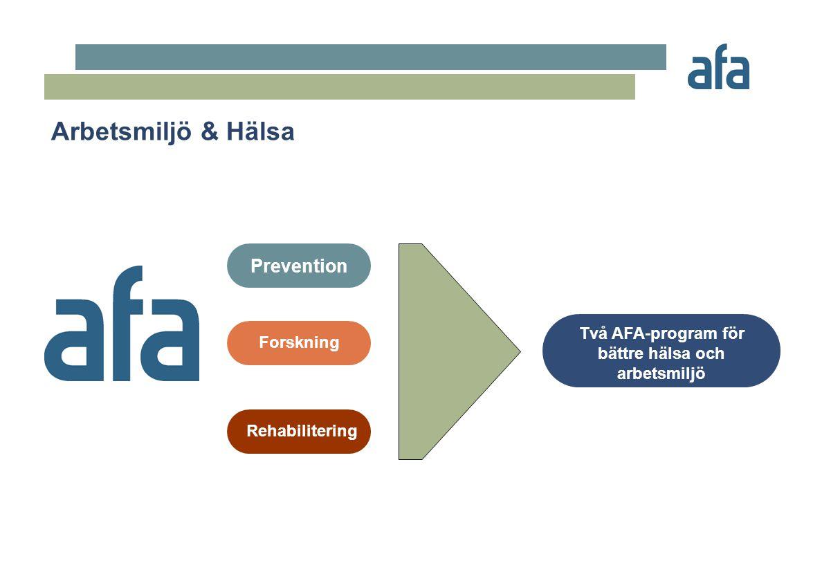 Två AFA-program för bättre hälsa och arbetsmiljö Forskning Prevention Rehabilitering