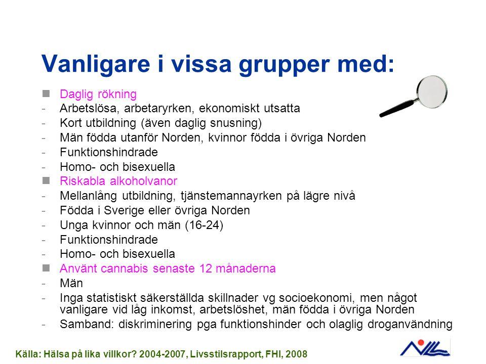Vanligare i vissa grupper med:  Daglig rökning -Arbetslösa, arbetaryrken, ekonomiskt utsatta -Kort utbildning (även daglig snusning) -Män födda utanför Norden, kvinnor födda i övriga Norden -Funktionshindrade -Homo- och bisexuella  Riskabla alkoholvanor -Mellanlång utbildning, tjänstemannayrken på lägre nivå -Födda i Sverige eller övriga Norden -Unga kvinnor och män (16-24) -Funktionshindrade -Homo- och bisexuella  Använt cannabis senaste 12 månaderna -Män -Inga statistiskt säkerställda skillnader vg socioekonomi, men något vanligare vid låg inkomst, arbetslöshet, män födda i övriga Norden -Samband: diskriminering pga funktionshinder och olaglig droganvändning Källa: Hälsa på lika villkor.