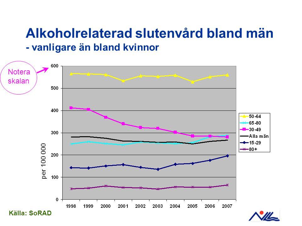 Norrbotten: andel med riskabla alkoholvanor - stor skillnad mellan kommunerna, vissa över riket Källa: Hälsa på lika villkor.