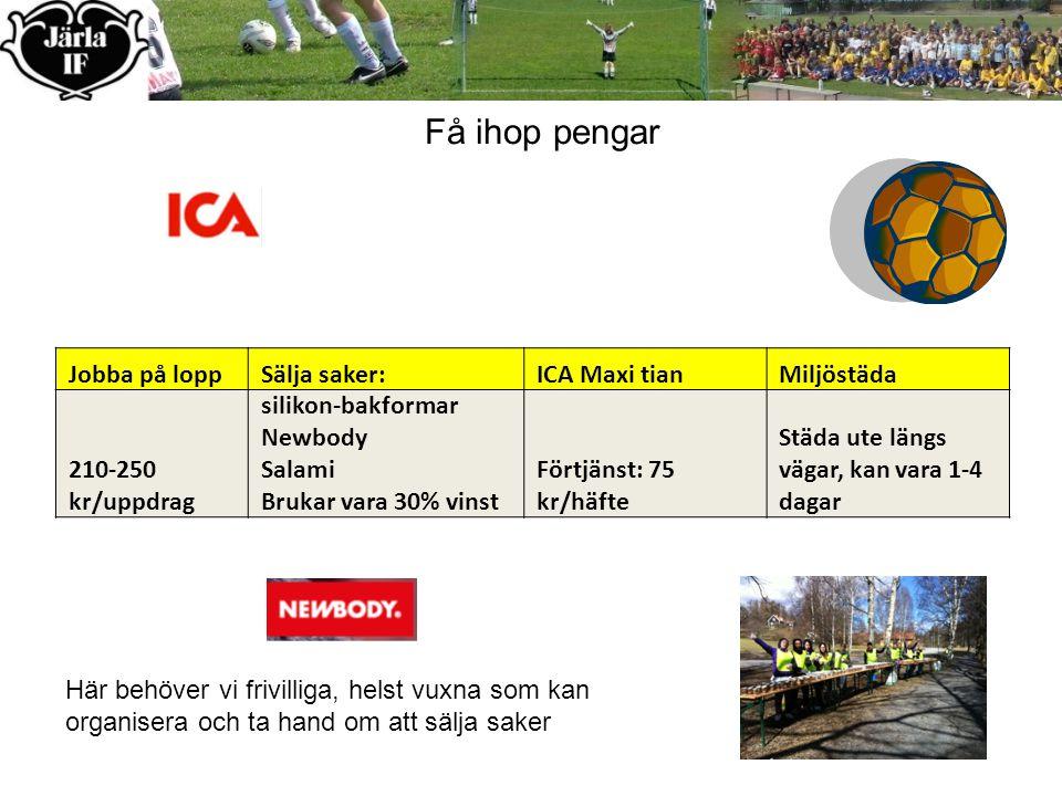 Jobba på loppSälja saker:ICA Maxi tianMiljöstäda 210-250 kr/uppdrag silikon-bakformar Newbody Salami Brukar vara 30% vinst Förtjänst: 75 kr/häfte Städ