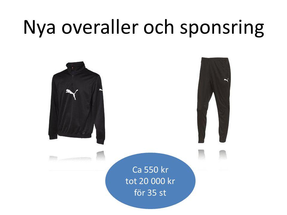 Nya overaller och sponsring Ca 550 kr tot 20 000 kr för 35 st