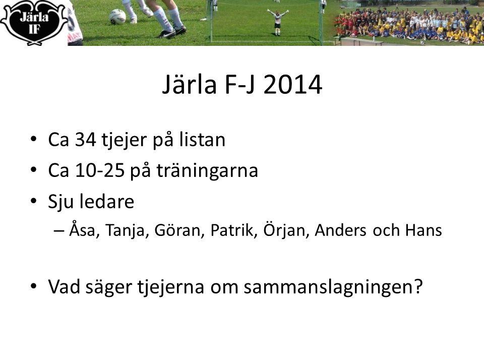 Järla F-J 2014 • Ca 34 tjejer på listan • Ca 10-25 på träningarna • Sju ledare – Åsa, Tanja, Göran, Patrik, Örjan, Anders och Hans • Vad säger tjejern