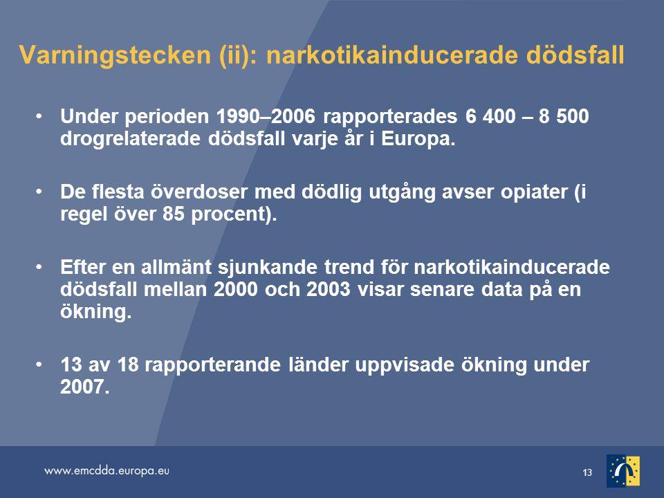 13 Varningstecken (ii): narkotikainducerade dödsfall •Under perioden 1990–2006 rapporterades 6 400 – 8 500 drogrelaterade dödsfall varje år i Europa.