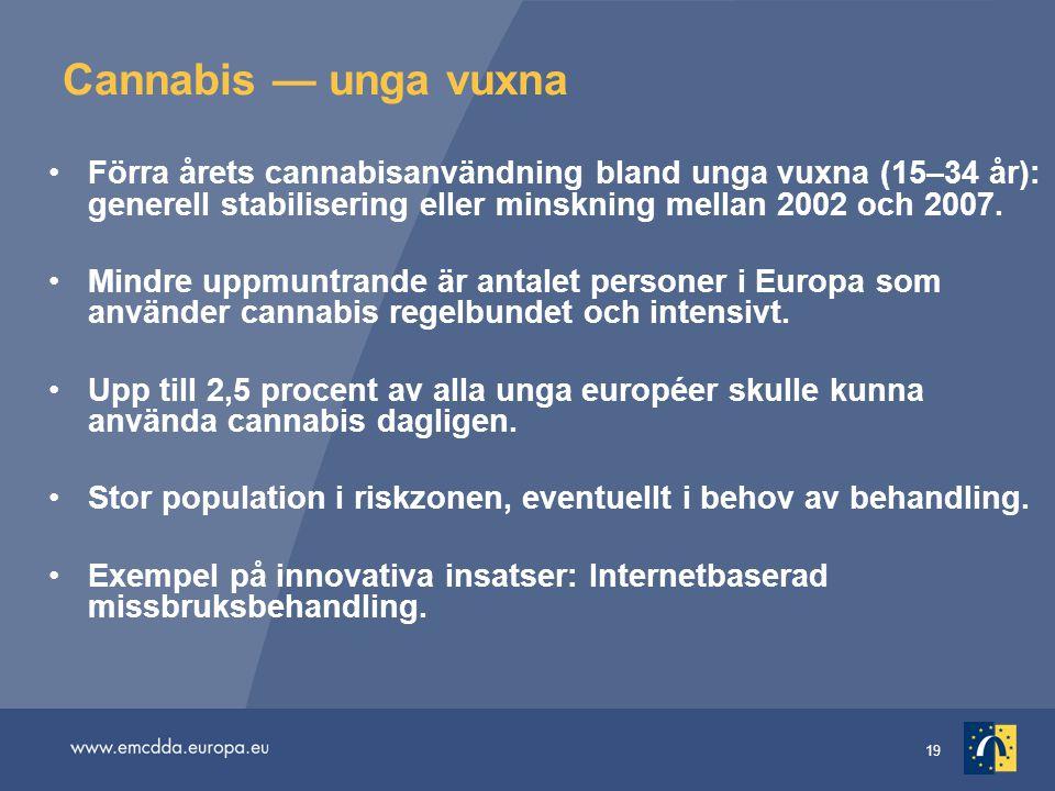 19 Cannabis — unga vuxna •Förra årets cannabisanvändning bland unga vuxna (15–34 år): generell stabilisering eller minskning mellan 2002 och 2007. •Mi