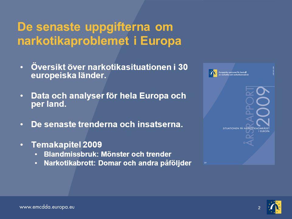 3 Ett flerspråkigt informationspaket Årsrapport 2009 på 23 språk •http://www.emcdda.europa.eu/events/2009/annual-reporthttp://www.emcdda.europa.eu/events/2009/annual-report •Ytterligare material online •Statistikbulletin •Landsprofiler •Temakapitel •Nationella Reitox-rapporter