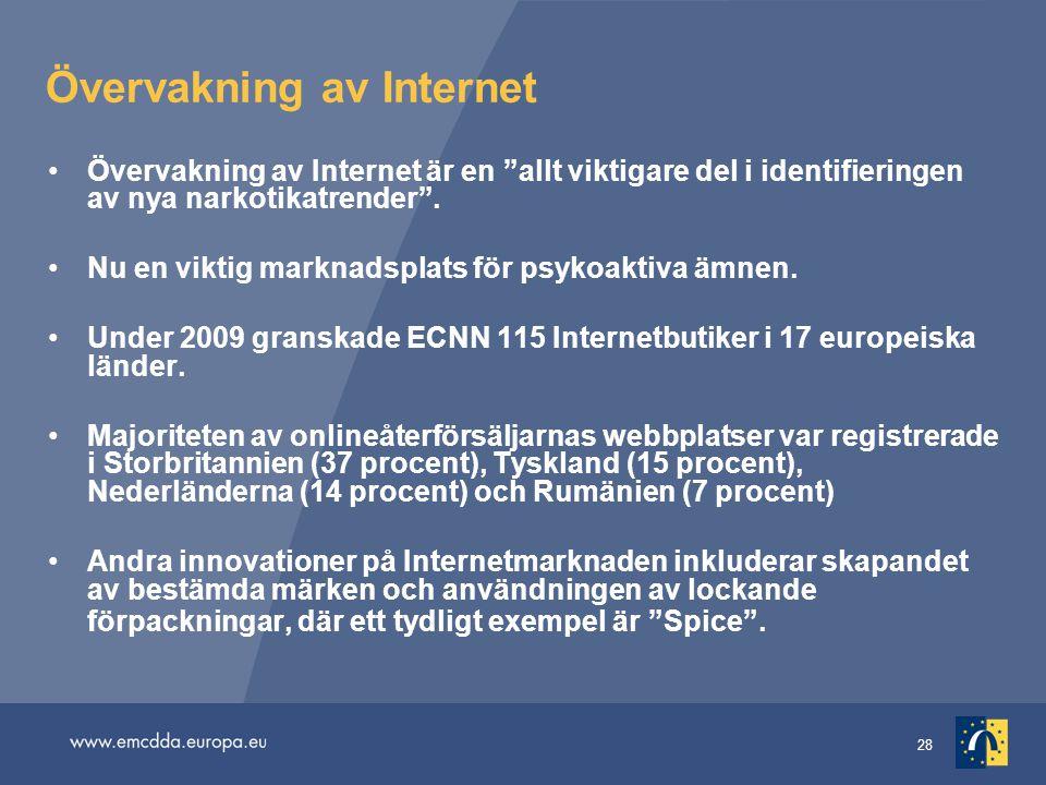 """28 Övervakning av Internet •Övervakning av Internet är en """"allt viktigare del i identifieringen av nya narkotikatrender"""". •Nu en viktig marknadsplats"""