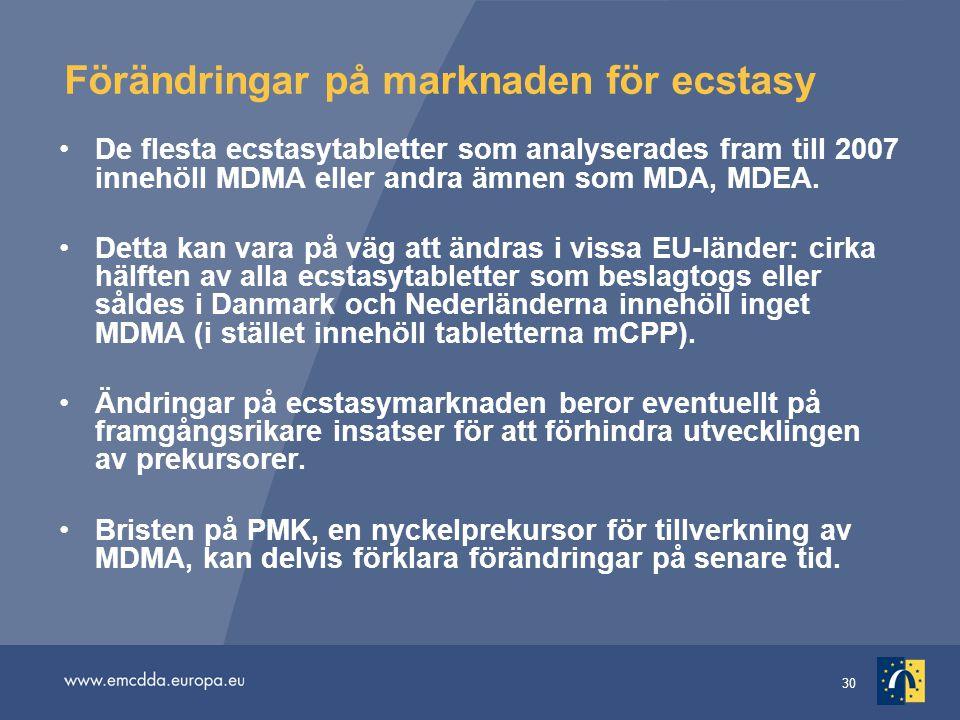 30 Förändringar på marknaden för ecstasy •De flesta ecstasytabletter som analyserades fram till 2007 innehöll MDMA eller andra ämnen som MDA, MDEA. •D